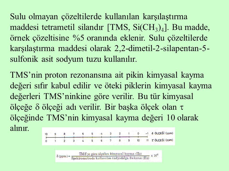 Sulu olmayan çözeltilerde kullanılan karşılaştırma maddesi tetrametil silandır [TMS, Si(CH3)4]. Bu madde, örnek çözeltisine %5 oranında eklenir. Sulu çözeltilerde karşılaştırma maddesi olarak 2,2-dimetil-2-silapentan-5-sulfonik asit sodyum tuzu kullanılır.